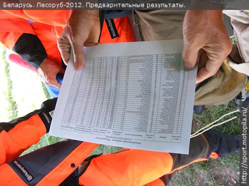российская команда изучает предварительные результаты соревнований